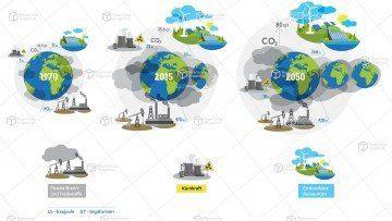 Infografik Luftverschmutzung