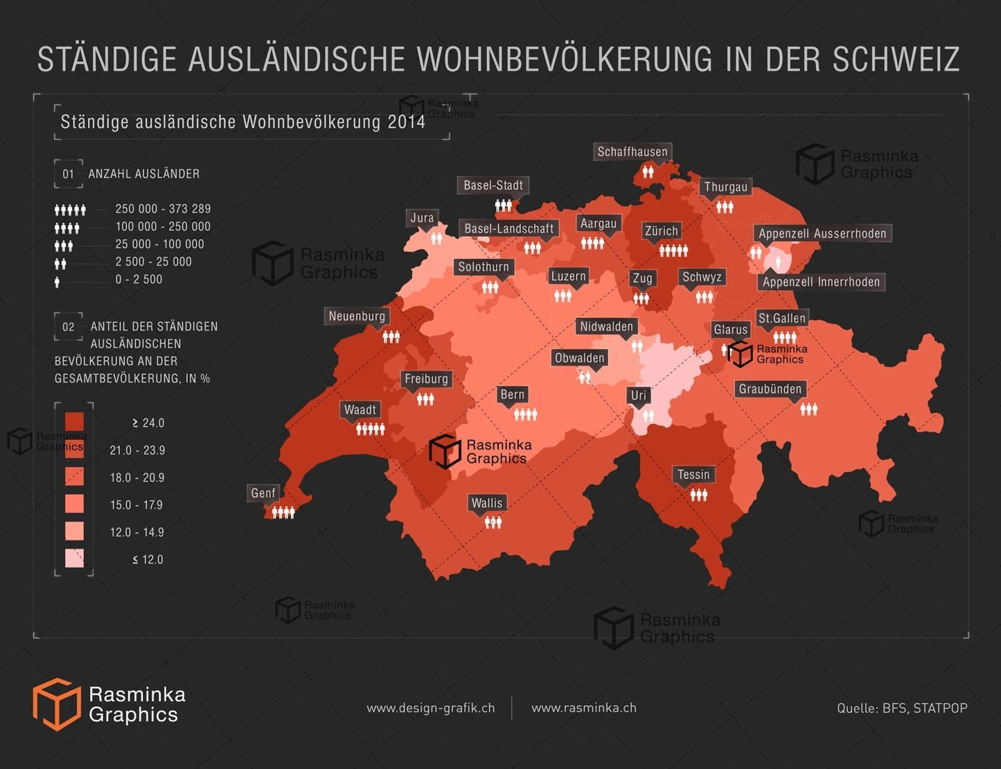 Infografik Migration Karte der Schweiz