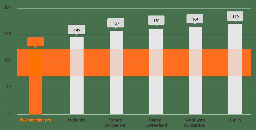 graph_preisvergleich_en